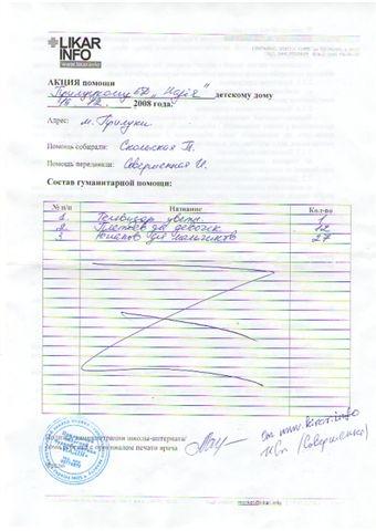 Поездка на День Святого Николая 19.12.2008 в Прилуцкий ДД- интернат  - изображение №5